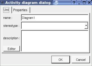 Bouml user manual activity diagram dialog tab uml ccuart Choice Image
