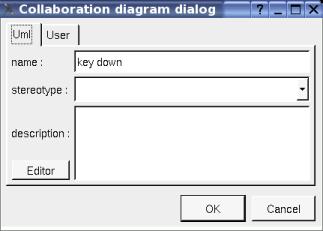 Bouml user manual collaborationcommunication diagram dialog tab uml ccuart Choice Image