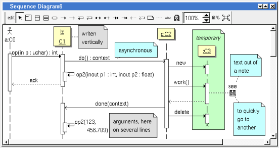 Bouml user manual sequence diagram ccuart Choice Image
