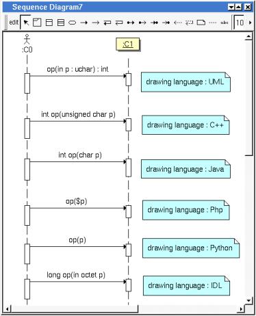 Bouml a free uml tool box sequence diagram drawing depending on the choosen drawing language uml c java php python idl ccuart Gallery
