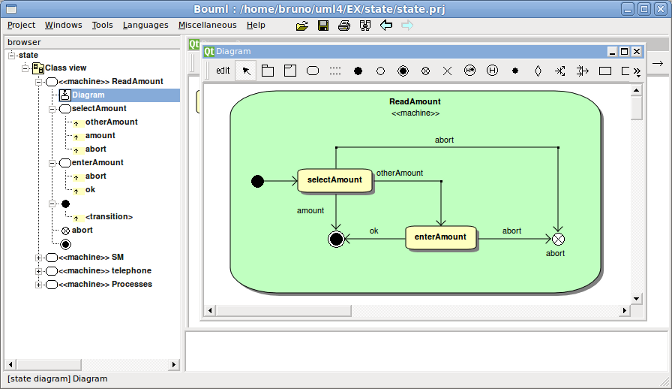 Bouml user manual state diagram ccuart Image collections